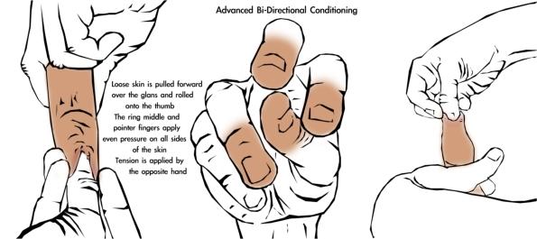 Método manual #4